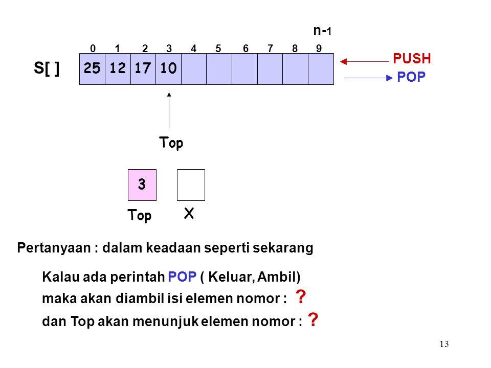 n-1 0 1 2 3 4 5 6 7 8 9. PUSH. S[ ] 25. 12. 17.